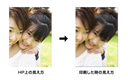 写真の画像について